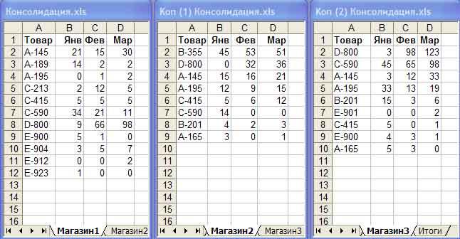 ris177 1 Гипертекстовое учебное пособие «Сводный анализ в MS Excel