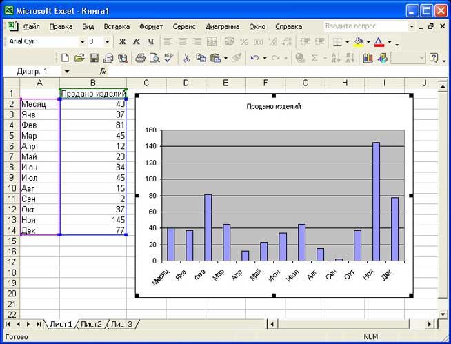 как в excel делать графики и диаграммы