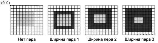 Как в фотошоп сделать ровные линии
